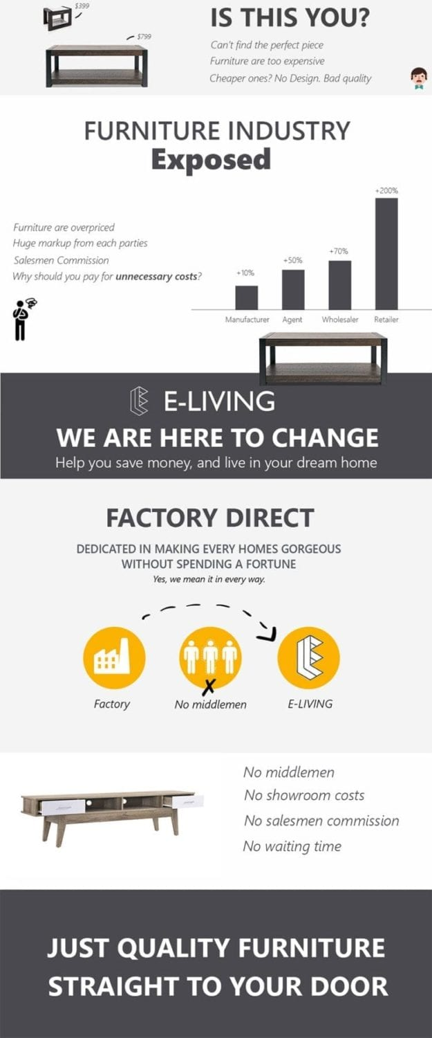 eliving furniture
